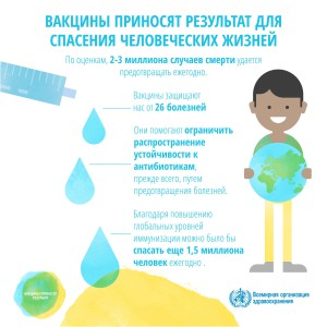 infographic_save_lives_4000-ru (1)