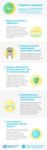 infographics_5_facts_complete-ru